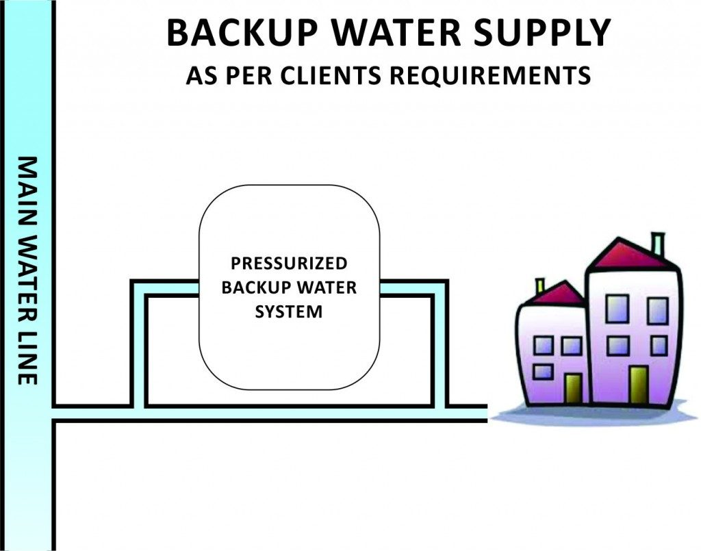 Backup water supply